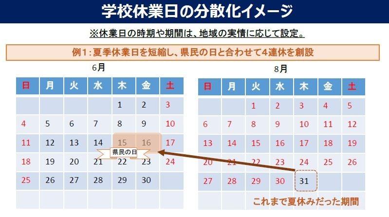 【例1】夏休み1日を県民の日後に移し、4連休をつくる