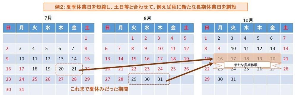 【例2】夏休みの始まりと終わりの計5日を10月に移し、8連休をつくる。