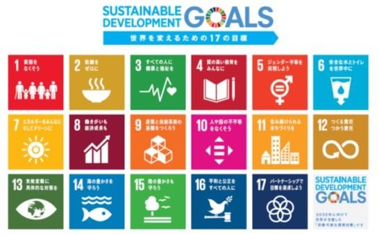 SDGsの17の目標(国際連合広報センターのWEBサイトから)