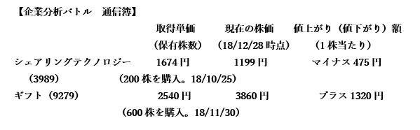 kaisha_20190121114608.jpg