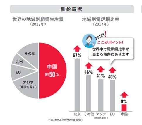 【企業分析バトル】事業内容、業績、株価指標も優秀な「東海カーボン」を買った(一橋大学)