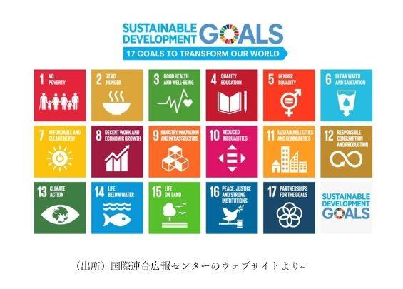 SDGsの「17の目標」 自分はSDGsの、どの目標に向かっているのか!