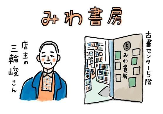 「みわ書房」は神田古書センターの5階にある