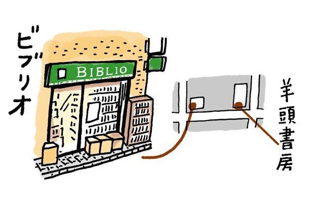 2軒先には同級生の営む古書店「ビブリオ」