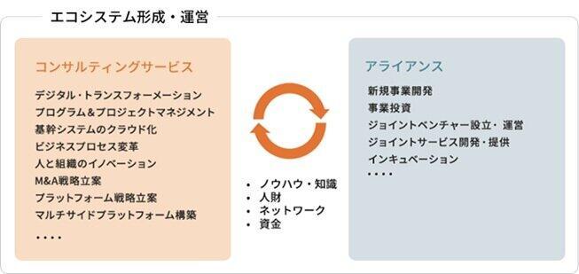 出典:株式会社シグマクシスのホームページ