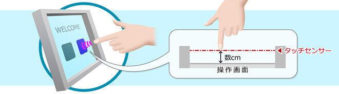 「ハイジニック タッチパネル」の操作イメージ