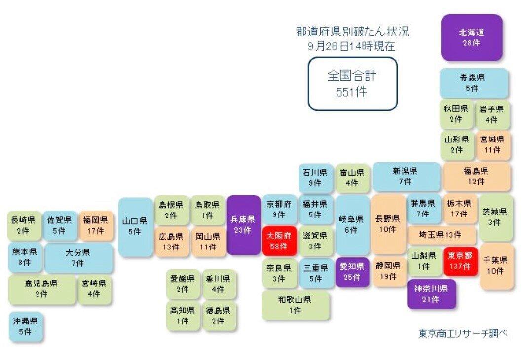 (図表)全国の破たん状況の地図(東京商工リサーチ作成)