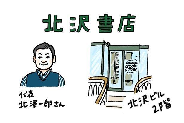 北澤一郎さんは3代目の店主