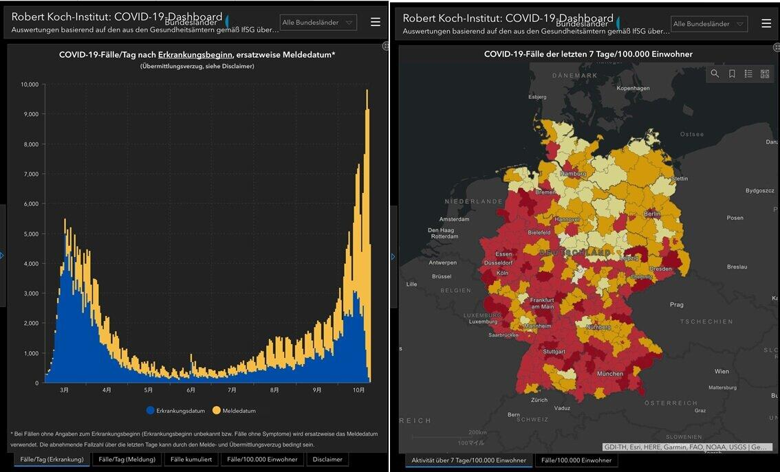 左は3月から10月までの一日ごとの感染者数を表したグラフ。右は7日間発生率(直近7日間の10万人あたりの新規感染者数)を行政区ごとに色分けした地図。基準値を超えた赤いリスク地域が半数以上を占めている(出典:Robert Koch Institut)
