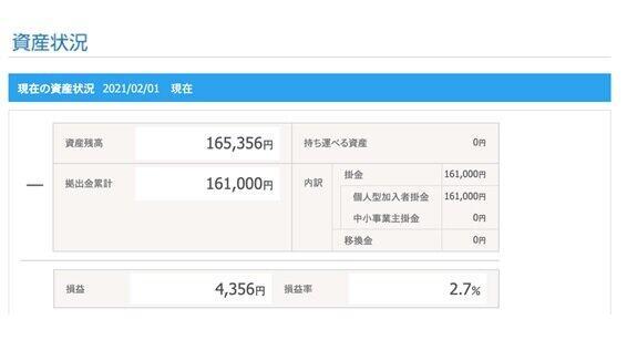 iDeCoの資産状況(運用開始から7か月)