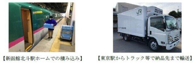 北海道・東北新幹線を使った荷物輸送の流れ