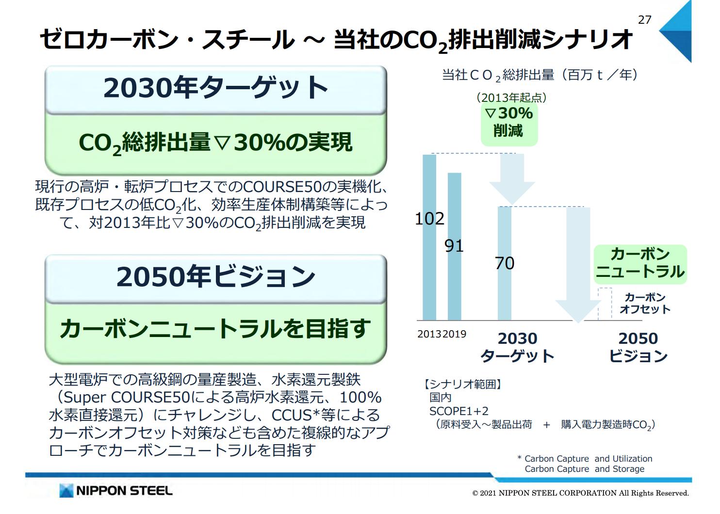 出典:日本製鉄グループ2021年中期経営計画27ページ