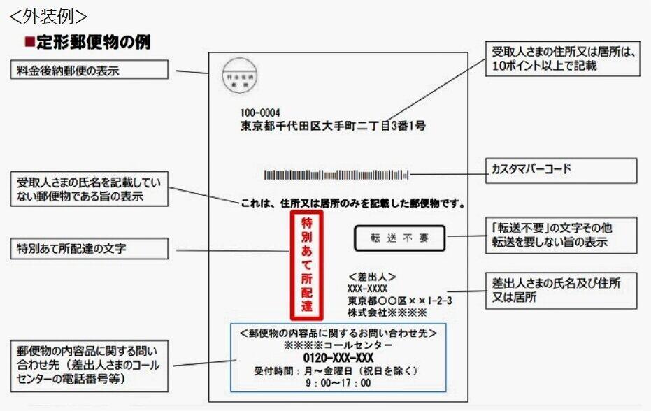 「特別あて所配達」の外装(日本郵便の公式サイトより)