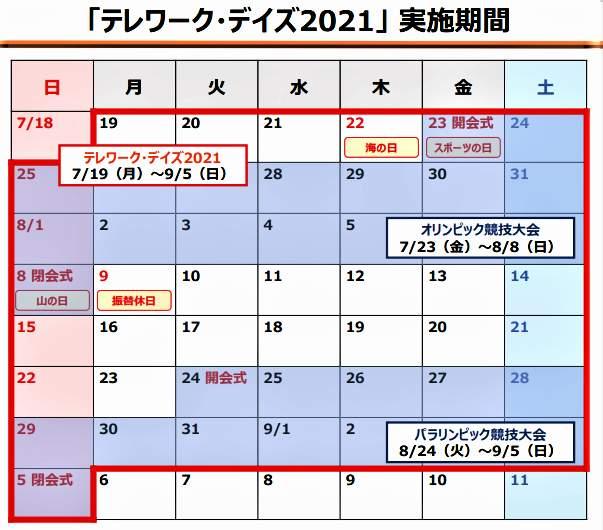 図表:テレワーク・デイズの実施期間(総務省の公式サイトより)