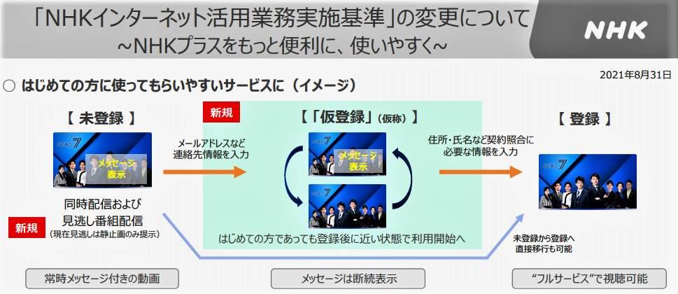 図表:テレビを持たない若者へのネット配信実験の仕組み(NHK公式サイトより)