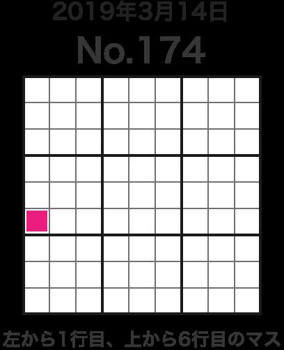 2019年3月14日 No. 左から1行目、上から6行目のマス