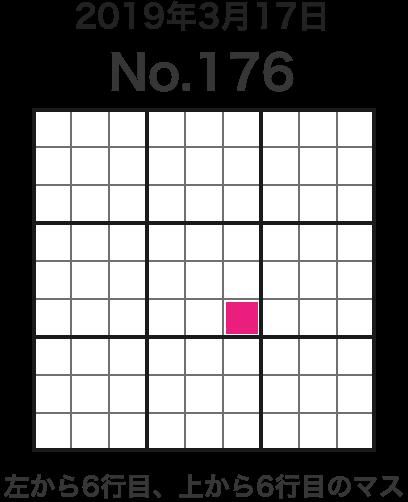 2019年3月17日 No. 左から6行目、上から6行目のマス