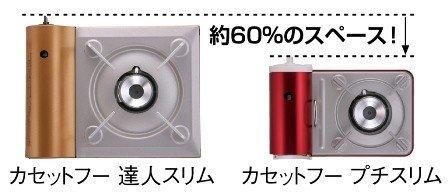 標準型カセットこんろの約6割サイズ(同社比)