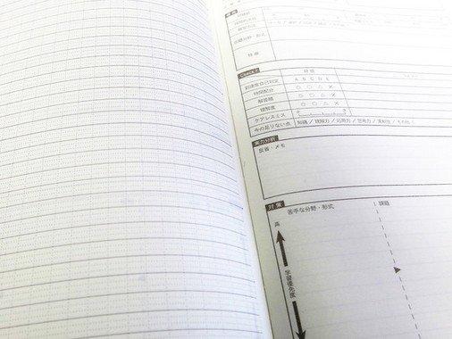 個別試験用は、左ページが方眼タイプでグラフや図から論述問題まで幅広くカバーできる