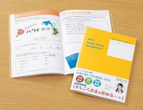 「体重・血圧を記録するノート」