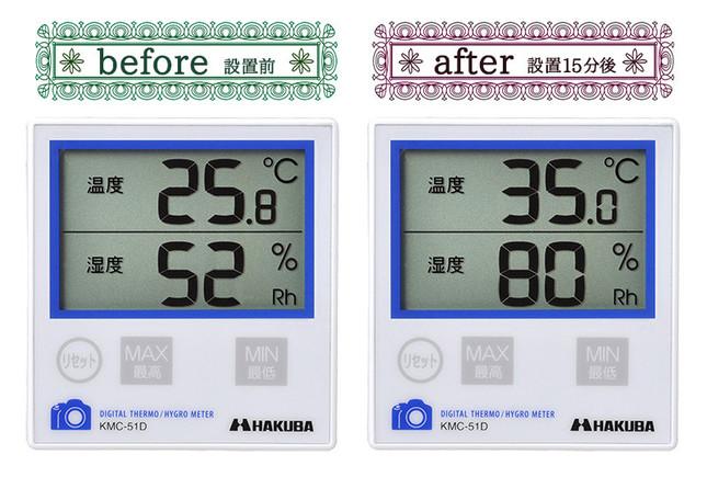 設置後10分で、室温・湿度が上がるという(参考値)