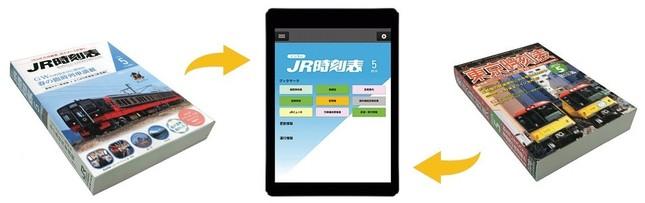 「JR時刻表」と「MY LINE 東京時刻表」掲載の全データを表示