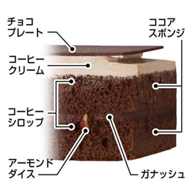 ガンプラ35周年ケーキ断面