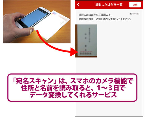 住所録の登録は1件ずつ手入力してもよいが、無料機能の宛名スキャンも使える