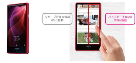 AQUOS SERIE mini SHV33の発売予定日は1月下旬