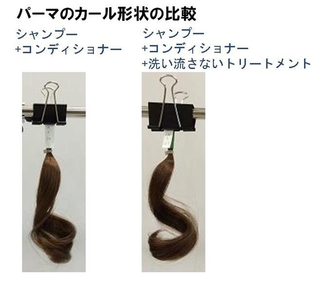 洗い流さないトリートメントで髪の毛はより形状をキープできる