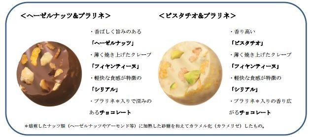 「チョコボール」の特長である「複合食感」が楽しめる厳選した素材を使用
