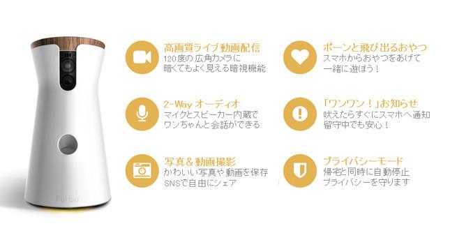 Furboの製品特徴