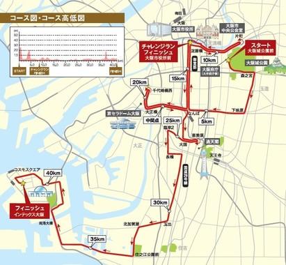 大阪マラソンのコース図