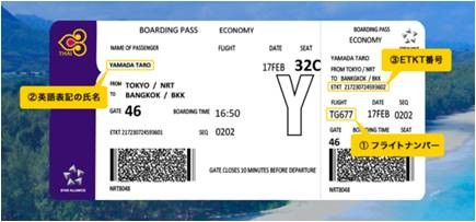 搭乗券に記載されている3つの情報とメールアドレスを、応募フォームに入力する必要がある
