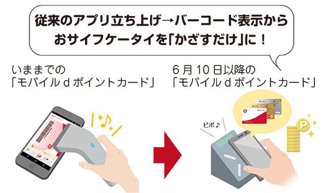 モバイルdポイントカードを利用していた人にとっては、バーコード画面をいちいち表示する手間が省ける