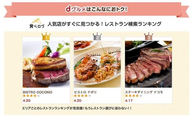 食べログのメニュー「レストラン検索ランキング」も利用可能