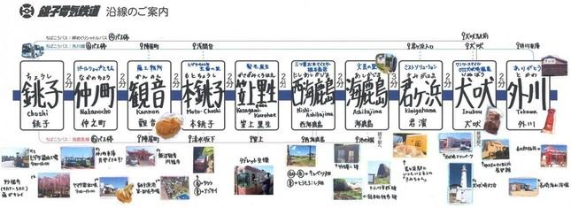 「銚子電気鉄道 沿線のご案内」(公式サイトより)