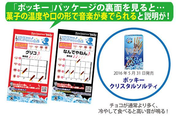 現在発売されている「ポッキー」のパッケージ裏面には、口でうまく演奏するためのコツが紹介されている