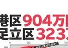 東京には「23区格差」がある 都知事はオリンピックで浮かれるな
