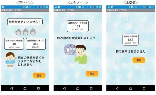 スマートフォンでの画面表示イメージ(アセトン、エタノール、水蒸気の計測結果)