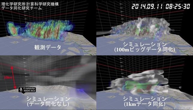 観測データに近似したシミュレーション
