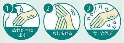 ぬれた手に使ってサッと流す手軽なハンドケア