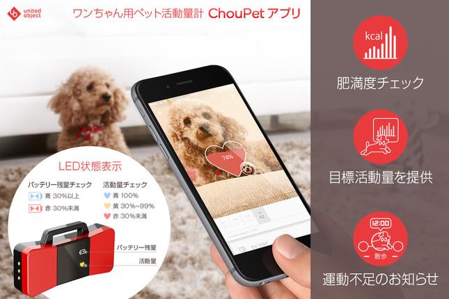 愛犬の健康データはスマホの画面に表示される。デバイス本体にも状態を示す機能がある
