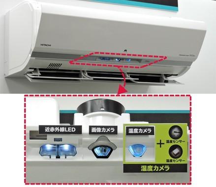 エアコン中央部に搭載された「くらしカメラ AI」は、近赤外線LED、画像カメラ、湿度カメラからなる