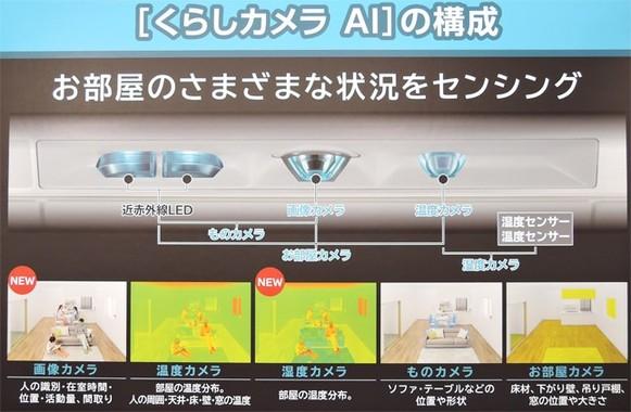 「くらしカメラ AI」は室内環境をさまざまな角度からチェックする