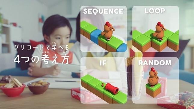 ゲームの流れは4つの命令を組み合わせて自由に作れる