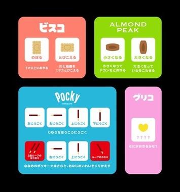 ゲームを始める前に「ビスコ」「ALMOND PEAK(アーモンドピーク)」「Pocky(ポッキー)」を買いそろえておこう