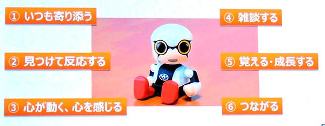 KIROBO miniの特徴は主に6つ