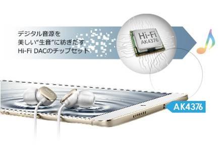 業界最高水準の高音質を実現する「Hi-Fi DACチップAK4376」搭載
