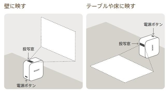 ソニーのポータブル超短焦点プロジェクター(LSPX-P1)